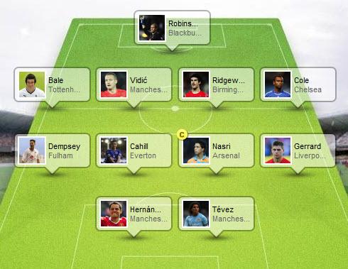 Soccerlens XI